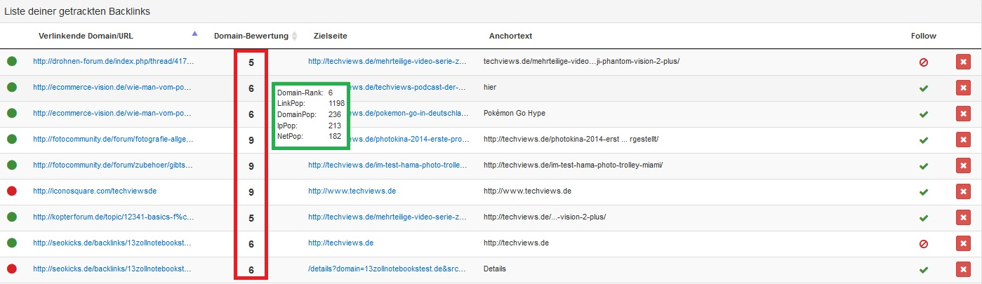 Domain Bewertung Detail